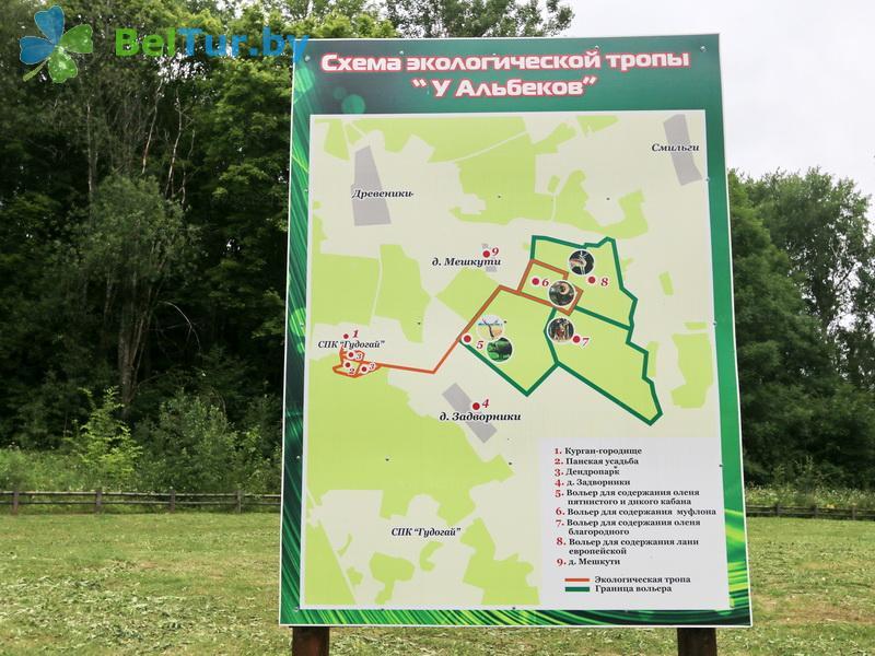 Отдых в Белоруссии Беларуси - дом охотника Панская усадьба - Схема территории